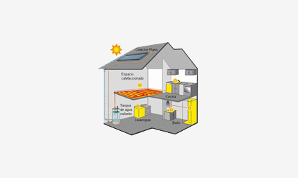 carne-instalaciones-termicas-curso