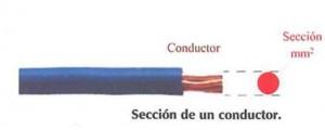 m03u02-seccionconductor